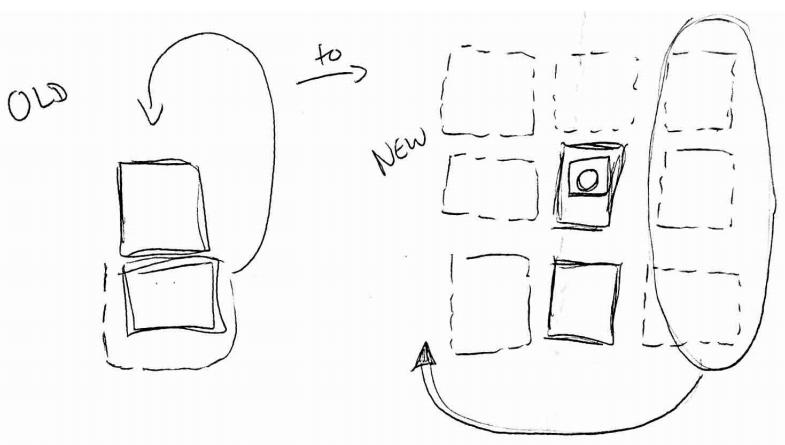 animation diagram