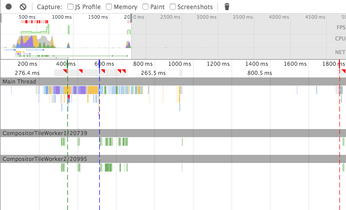 Page timeline before